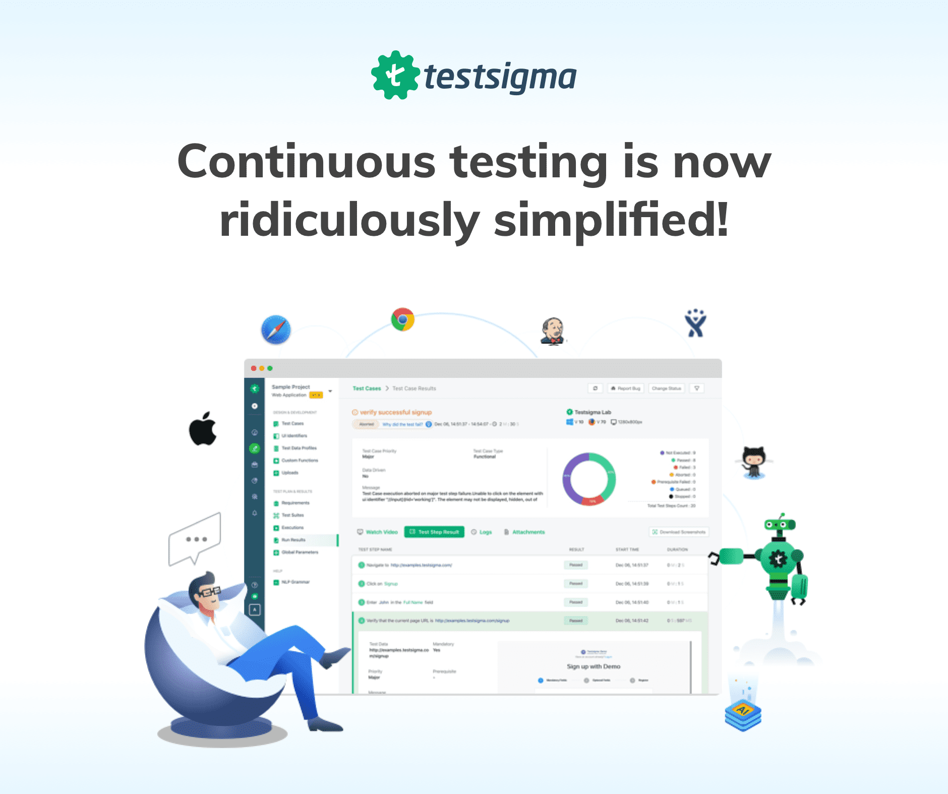 Feature-rich, affordable Automated Mobile App Testing Tool